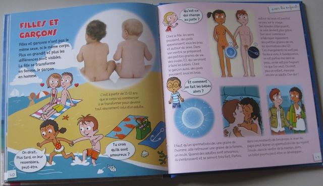 """""""Le corps""""  de la collection Pour les enfants"""