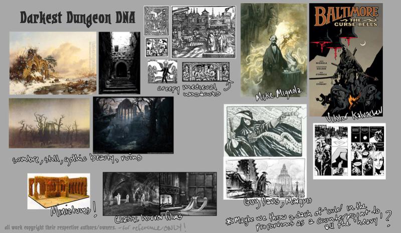 Darkest Dungeon - Inspiration