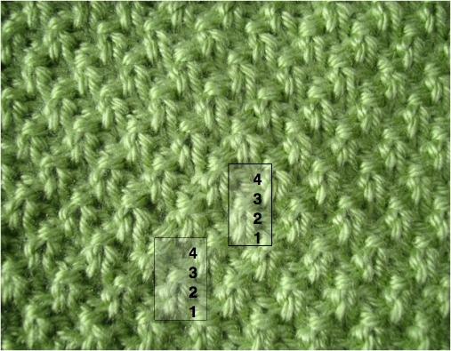 Comment compter les rangs de bl sur mon tricot - Point de ble au tricot ...