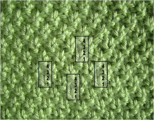 comment compter les rangs de bl sur mon tricot. Black Bedroom Furniture Sets. Home Design Ideas
