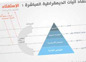 www.tunelyz.com/2014/03/mecanismes-de-la-legislation.html
