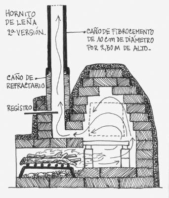 Construction four bidon Planos de chimeneas de lena