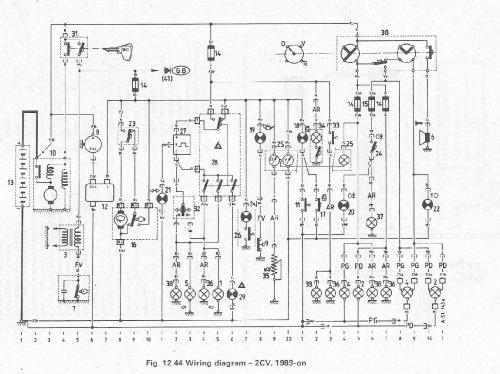 Citroen 2cv6 Wiring Diagram - Wiring Diagram