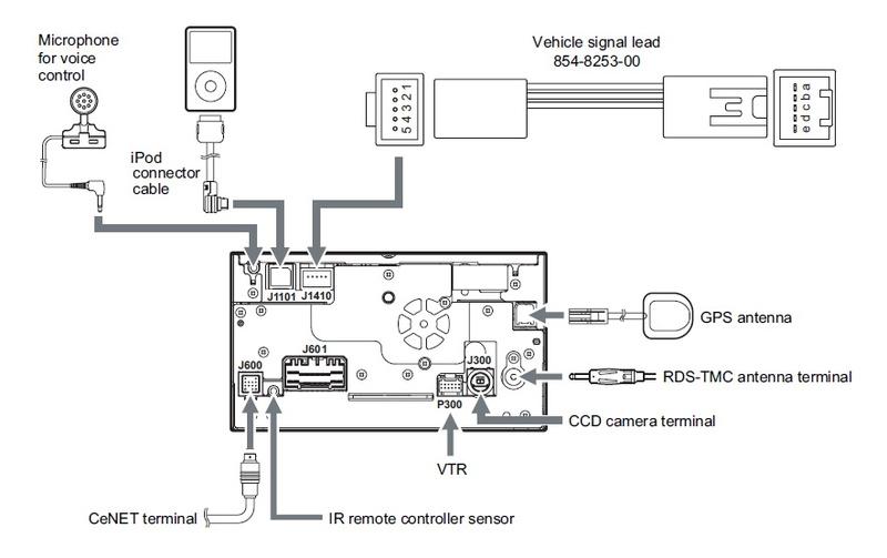 installation gps d u0026 39 origine qy
