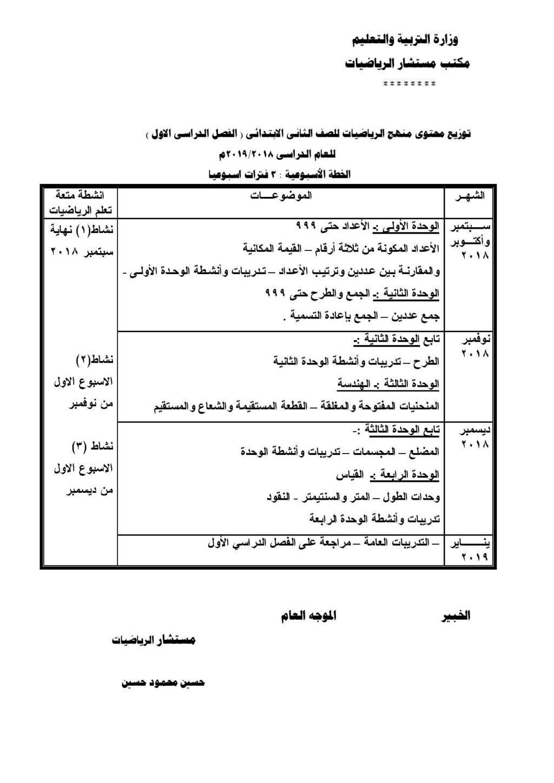 توزيع منهج الرياضيات الجديد للصفوف الثانى والثالث والرابع والخامس والسادس