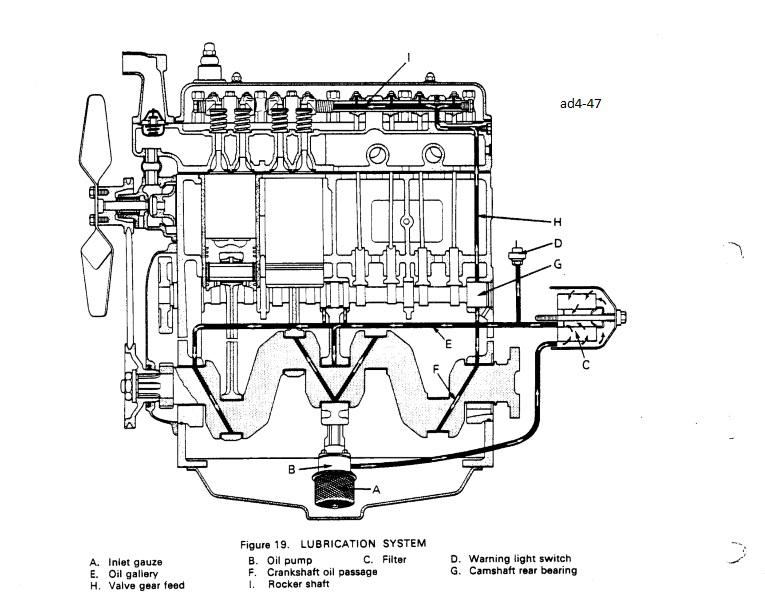 fuite huile moteur 835
