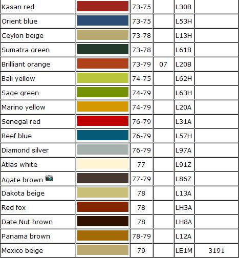 nuancier ou code couleur