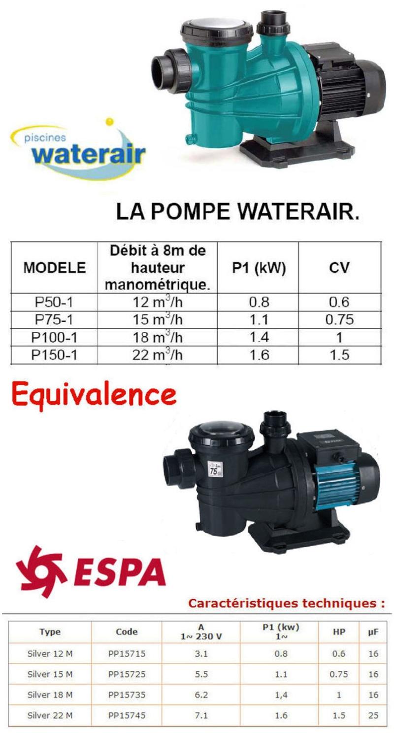 Conseils sur pac lectroliseur ph robot - Consommation pompe piscine ...