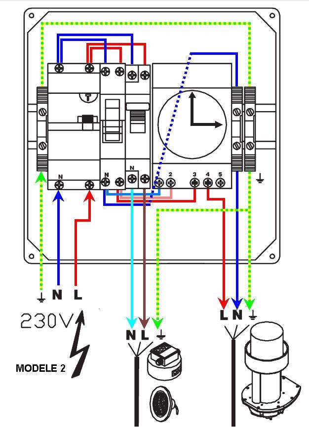 Connexion lectrique pompe piscine - Montage d une piscine waterair ...