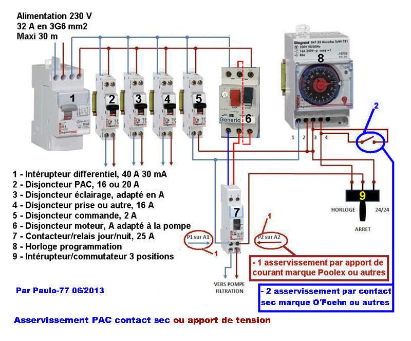 Conseils pour installation pac et pompe - Remplacer porte fusible par disjoncteur ...