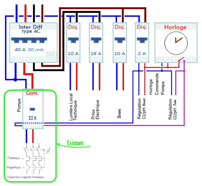 R novation tableau lectrique - Comment installer un disjoncteur differentiel ...