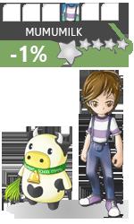 +0.1% อัตราดอกเบี้ย CHIPS