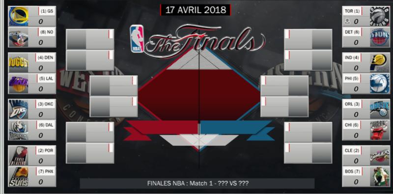 Nba memes 2018 playoffs