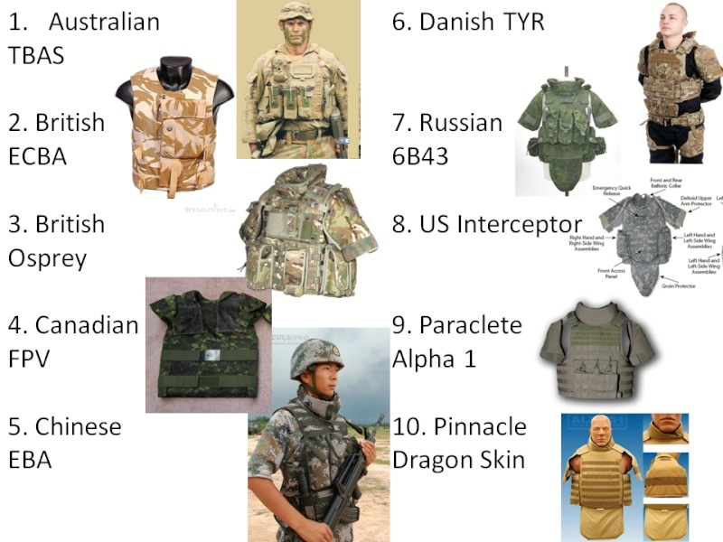 Body Armour Check out our dragon skin armor selection for the very best in unique or custom, handmade pieces from our costumes shops. body armour