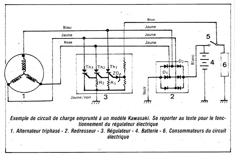 pi ces du circuit de charge alternateur redresseur batterie. Black Bedroom Furniture Sets. Home Design Ideas