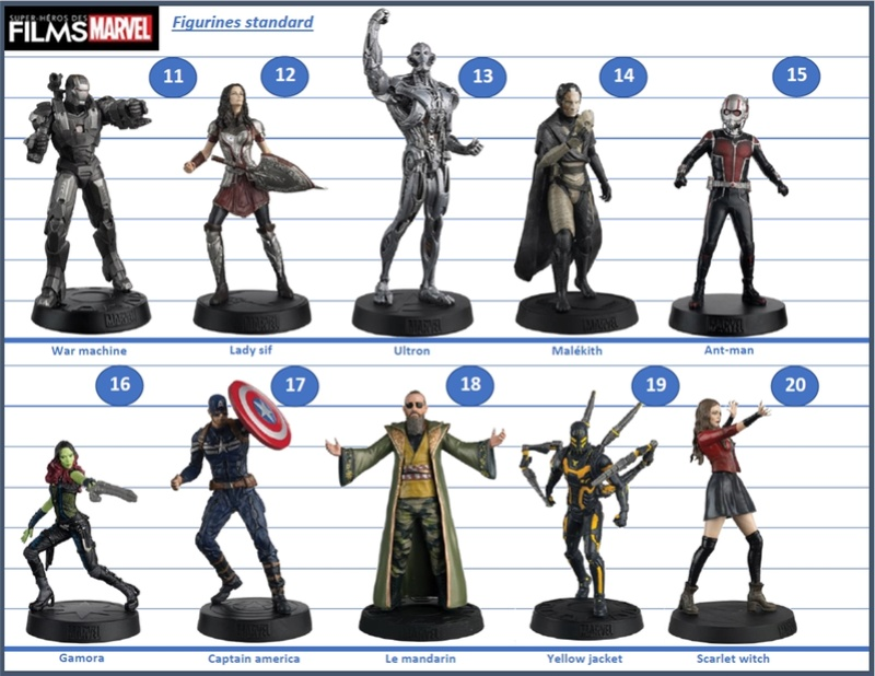 Films marvel Eaglemoss Figurines : Para-BD