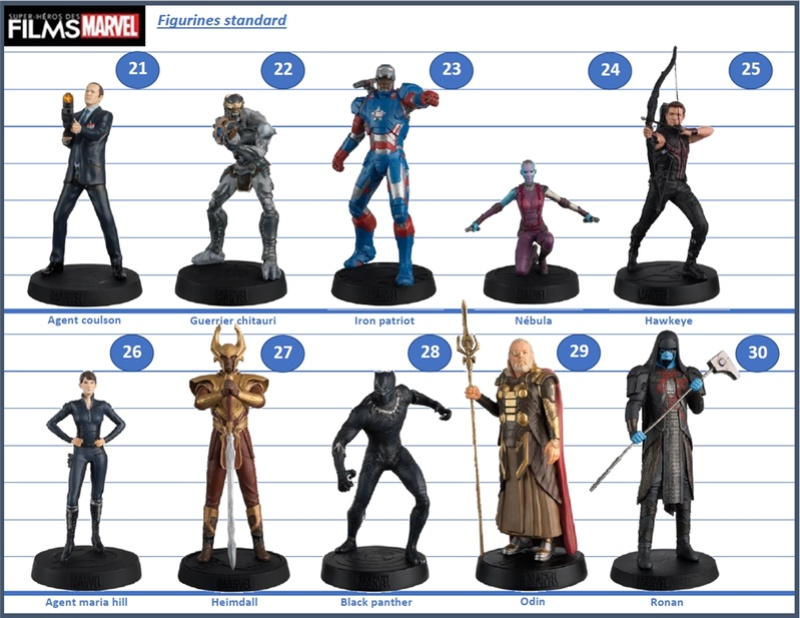 Films Marvel Eaglemoss Figurines Para Bd