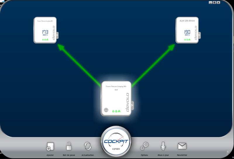 Réseau de deux LivePlug HD+ et d'un Devolo D200 mini