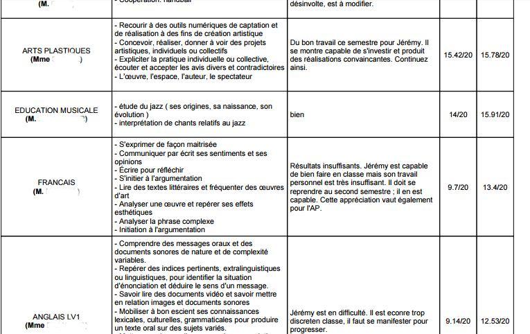 """Nouveaux bulletins dans pronote : """"Eléments du programme ..."""